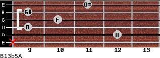 B13b5/A for guitar on frets x, 12, 9, 10, 9, 11