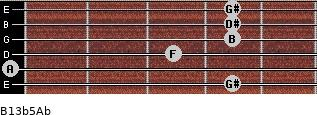 B13b5/Ab for guitar on frets 4, 0, 3, 4, 4, 4