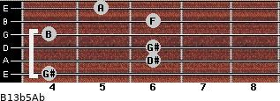 B13b5/Ab for guitar on frets 4, 6, 6, 4, 6, 5