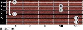 B13b5/D# for guitar on frets 11, 11, 7, 10, 10, 7