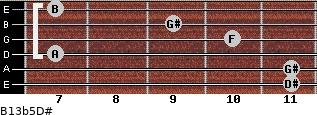 B13b5/D# for guitar on frets 11, 11, 7, 10, 9, 7