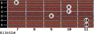 B13b5/D# for guitar on frets 11, 11, 9, 10, 10, 7