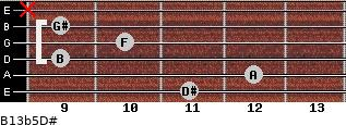 B13b5/D# for guitar on frets 11, 12, 9, 10, 9, x
