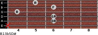 B13b5/D# for guitar on frets x, 6, 6, 4, 6, 5