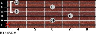 B13b5/D# for guitar on frets x, 6, 7, 4, 6, 4