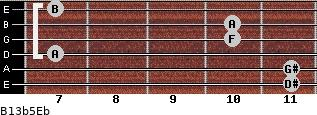 B13b5/Eb for guitar on frets 11, 11, 7, 10, 10, 7