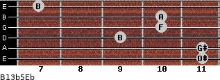 B13b5/Eb for guitar on frets 11, 11, 9, 10, 10, 7
