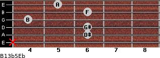 B13b5/Eb for guitar on frets x, 6, 6, 4, 6, 5