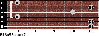 B13b5/Eb add(7) guitar chord