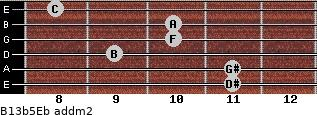 B13b5/Eb add(m2) guitar chord