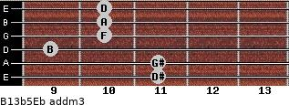 B13b5/Eb add(m3) guitar chord