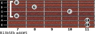 B13b5/Eb add(#5) guitar chord