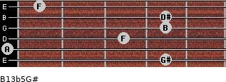 B13b5/G# for guitar on frets 4, 0, 3, 4, 4, 1