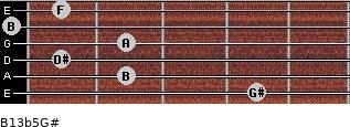 B13b5/G# for guitar on frets 4, 2, 1, 2, 0, 1