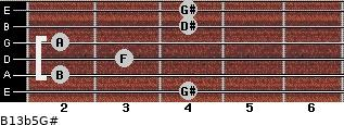 B13b5/G# for guitar on frets 4, 2, 3, 2, 4, 4