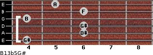 B13b5/G# for guitar on frets 4, 6, 6, 4, 6, 5