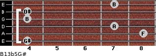 B13b5/G# for guitar on frets 4, 8, 7, 4, 4, 7