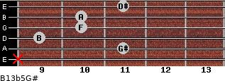 B13b5/G# for guitar on frets x, 11, 9, 10, 10, 11