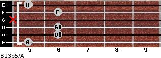 B13b5/A for guitar on frets 5, 6, 6, x, 6, 5