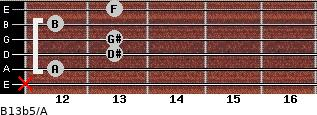 B13b5/A for guitar on frets x, 12, 13, 13, 12, 13