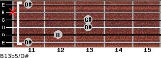 B13b5/D# for guitar on frets 11, 12, 13, 13, x, 11