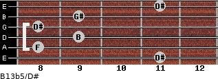 B13b5/D# for guitar on frets 11, 8, 9, 8, 9, 11