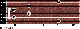 B13b5/Eb for guitar on frets 11, 8, 9, 8, 9, 11