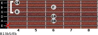 B13b5/Eb for guitar on frets x, 6, 6, 4, 6, 4