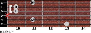 B13b5/F for guitar on frets 13, 11, x, 10, 10, 11