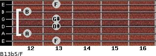 B13b5/F for guitar on frets 13, 12, 13, 13, 12, 13