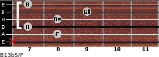 B13b5/F for guitar on frets x, 8, 7, 8, 9, 7