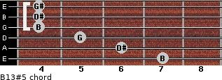 B13#5 for guitar on frets 7, 6, 5, 4, 4, 4