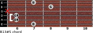 B13#5 for guitar on frets 7, 6, 6, x, 8, 7