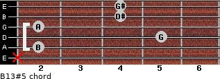 B13#5 for guitar on frets x, 2, 5, 2, 4, 4