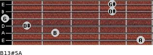 B13#5/A for guitar on frets 5, 2, 1, 0, 4, 4