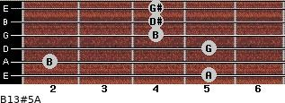 B13#5/A for guitar on frets 5, 2, 5, 4, 4, 4