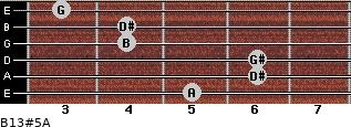 B13#5/A for guitar on frets 5, 6, 6, 4, 4, 3