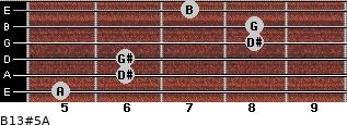 B13#5/A for guitar on frets 5, 6, 6, 8, 8, 7