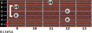 B13#5/A for guitar on frets x, 12, 9, 12, 9, 11