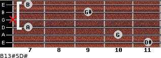 B13#5/D# for guitar on frets 11, 10, 7, x, 9, 7