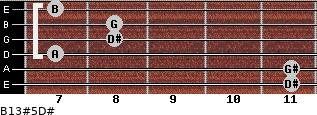 B13#5/D# for guitar on frets 11, 11, 7, 8, 8, 7