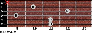 B13#5/D# for guitar on frets 11, 11, 9, 12, 10, x