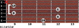 B13#5/D# for guitar on frets 11, 12, 9, 12, 9, x