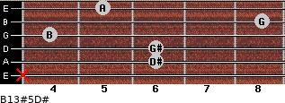 B13#5/D# for guitar on frets x, 6, 6, 4, 8, 5