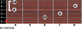 B13#5/D# for guitar on frets x, 6, 7, 4, 8, 4