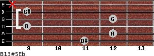 B13#5/Eb for guitar on frets 11, 12, 9, 12, 9, x
