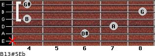 B13#5/Eb for guitar on frets x, 6, 7, 4, 8, 4