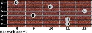 B13#5/Eb add(m2) guitar chord