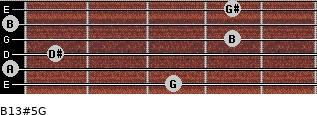 B13#5/G for guitar on frets 3, 0, 1, 4, 0, 4