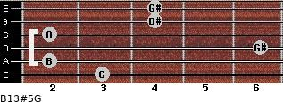 B13#5/G for guitar on frets 3, 2, 6, 2, 4, 4